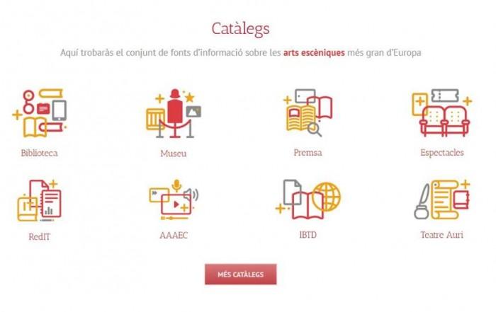 Càtalegs del MAE, les eines de recerca de les arts de l'espectacle
