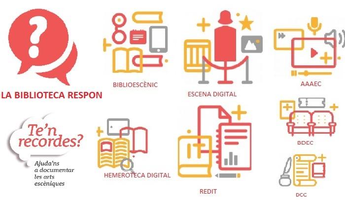 Serveis i recursos en línia del MAE
